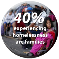 Families-homeless engagement lift partnership-help